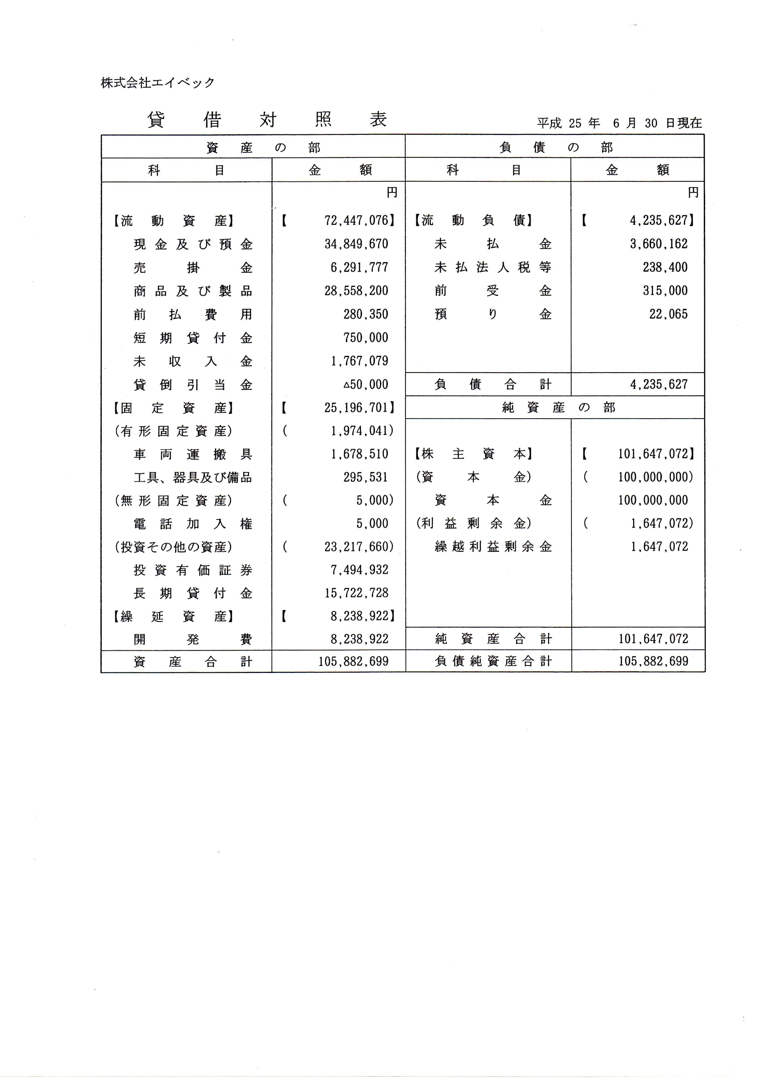 株式会社エイベック第10期貸借対照表